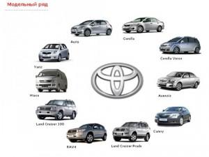 """Корпорация """"Toyota"""" возвращает сотни тысяч автомобилей для ремонта"""