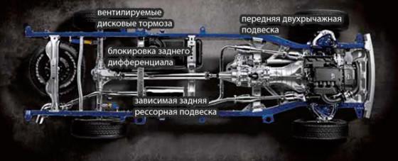 Подвеска Nissan Navara