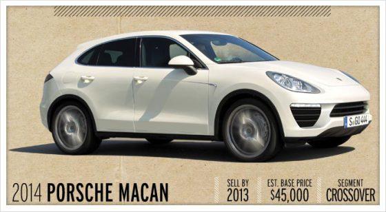Porsche Macan 2014 фото