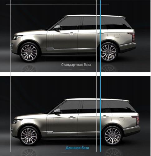 Отличия удлиненной версии от стандартного Range Rover