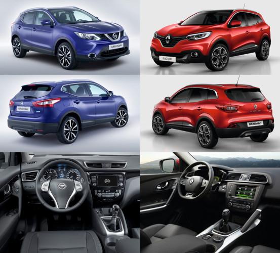 Комплектации Renault Kadjar